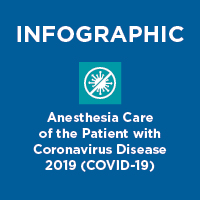 Infographic:  Anesthesia Care of the Patient with COVID-19