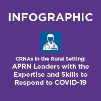 Infographic:  CRNAs in the Rural Setting:  APRN Leaders with the Expertise and Skills to Respond to COVID-19