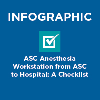 Infographic:  ASC Anesthesia Workstation from ASC to Hospital:  A Checklist